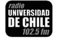 media_partners_radio_uchile